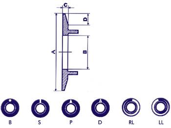 DIAL VOOR 15mm KNOP (ZWART - WITTE LIJN) (WP15NWS)